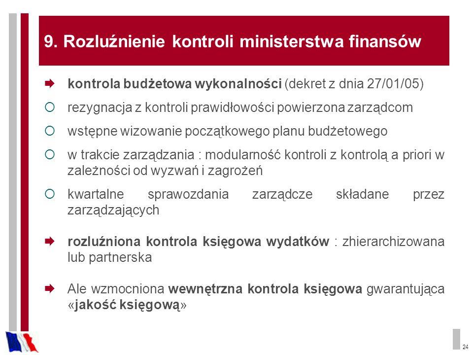 24 9. Rozluźnienie kontroli ministerstwa finansów kontrola budżetowa wykonalności (dekret z dnia 27/01/05) rezygnacja z kontroli prawidłowości powierz