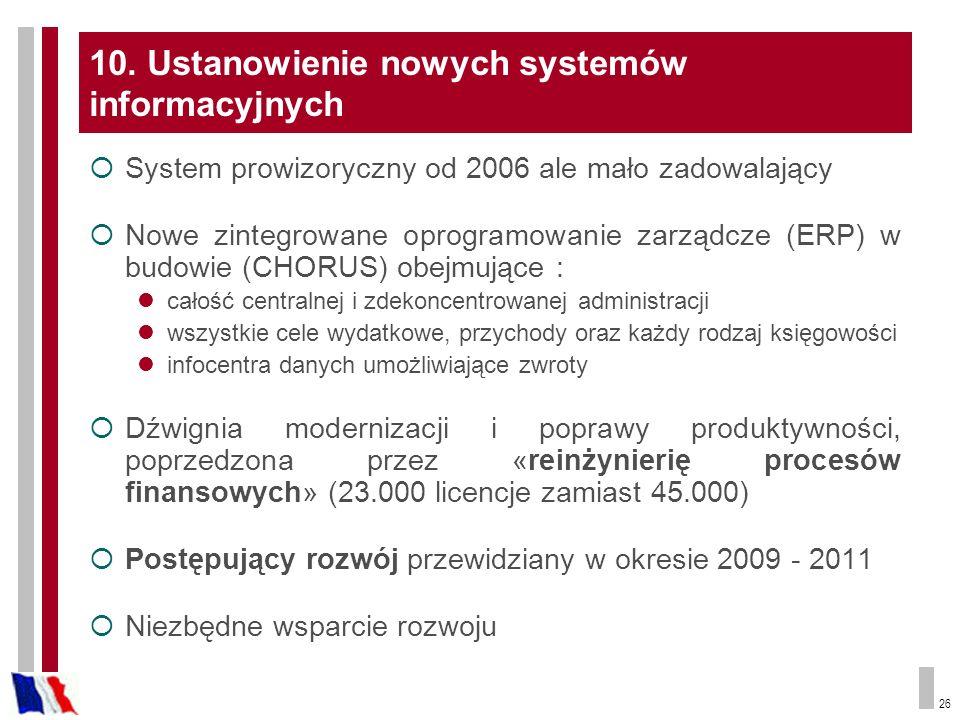 26 10. Ustanowienie nowych systemów informacyjnych System prowizoryczny od 2006 ale mało zadowalający Nowe zintegrowane oprogramowanie zarządcze (ERP)