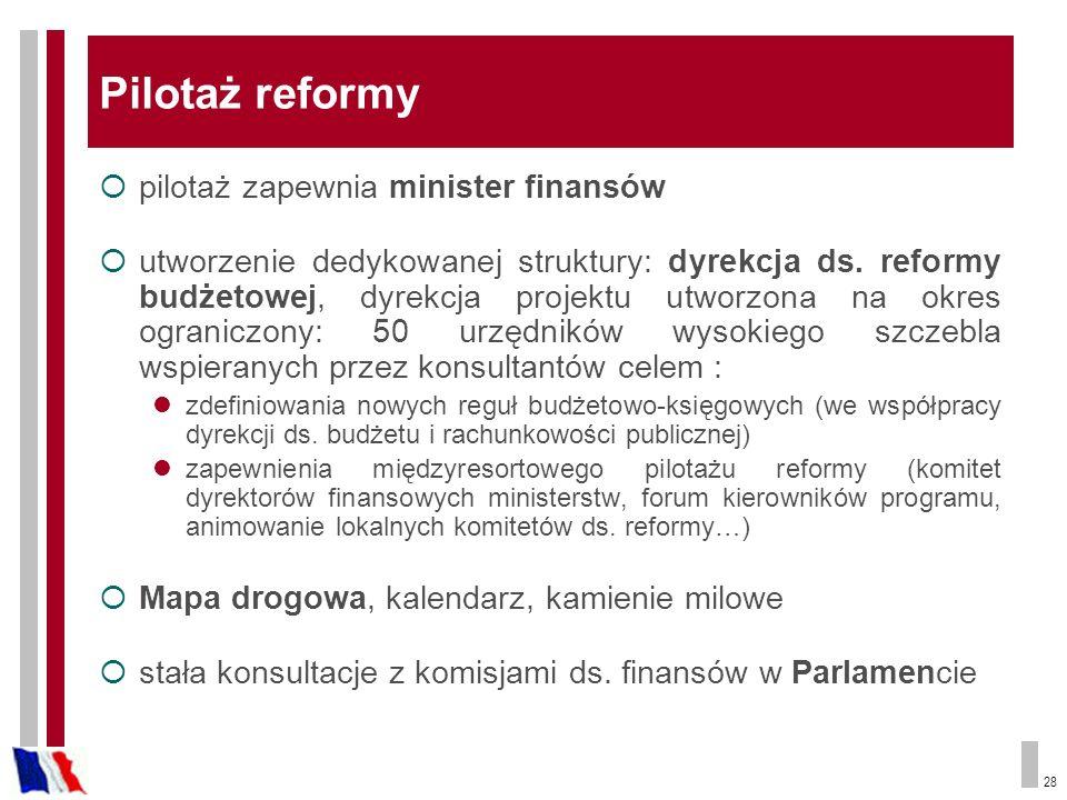 28 Pilotaż reformy pilotaż zapewnia minister finansów utworzenie dedykowanej struktury: dyrekcja ds. reformy budżetowej, dyrekcja projektu utworzona n