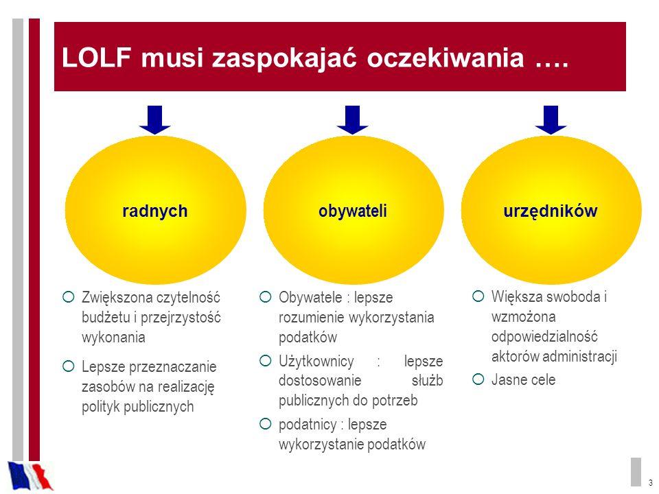 3 LOLF musi zaspokajać oczekiwania …. radnych Zwiększona czytelność budżetu i przejrzystość wykonania Lepsze przeznaczanie zasobów na realizację polit