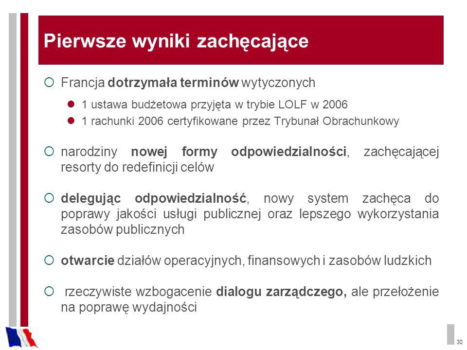 30 Pierwsze wyniki zachęcające Francja dotrzymała terminów wytyczonych 1 ustawa budżetowa przyjęta w trybie LOLF w 2006 1 rachunki 2006 certyfikowane przez Trybunał Obrachunkowy narodziny nowej formy odpowiedzialności, zachęcającej resorty do redefinicji celów delegując odpowiedzialność, nowy system zachęca do poprawy jakości usługi publicznej oraz lepszego wykorzystania zasobów publicznych otwarcie działów operacyjnych, finansowych i zasobów ludzkich rzeczywiste wzbogacenie dialogu zarządczego, ale przełożenie na poprawę wydajności