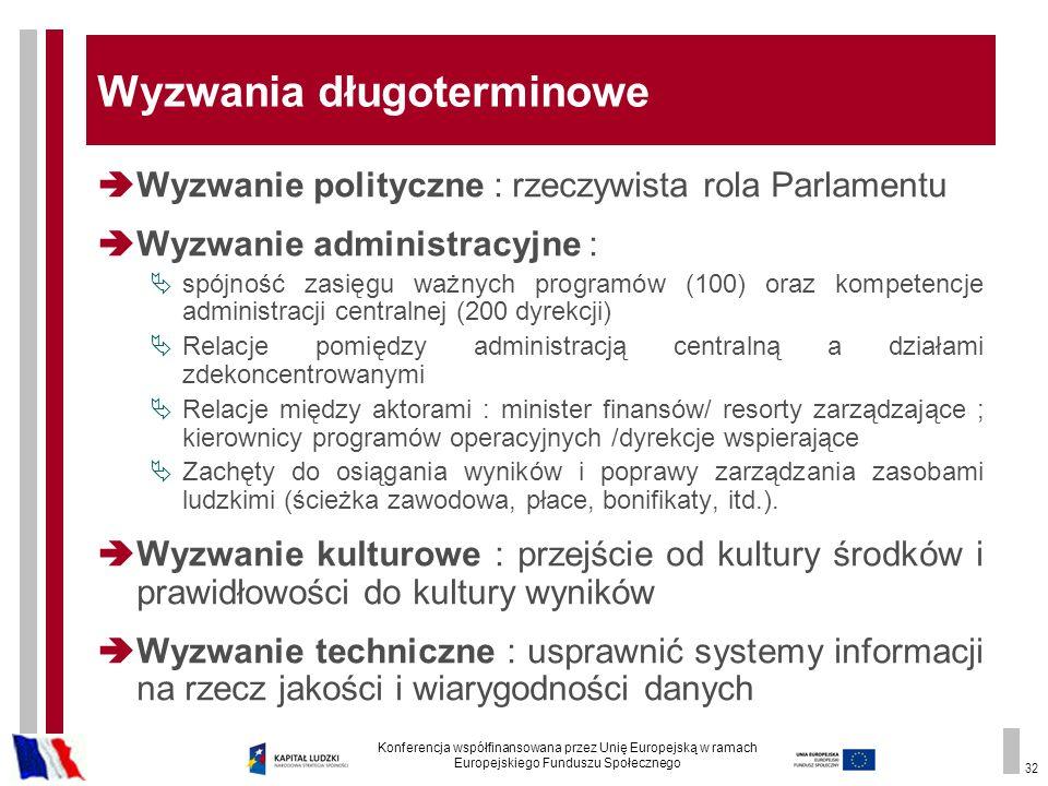 32 Wyzwania długoterminowe Wyzwanie polityczne : rzeczywista rola Parlamentu Wyzwanie administracyjne : spójność zasięgu ważnych programów (100) oraz kompetencje administracji centralnej (200 dyrekcji) Relacje pomiędzy administracją centralną a działami zdekoncentrowanymi Relacje między aktorami : minister finansów/ resorty zarządzające ; kierownicy programów operacyjnych /dyrekcje wspierające Zachęty do osiągania wyników i poprawy zarządzania zasobami ludzkimi (ścieżka zawodowa, płace, bonifikaty, itd.).