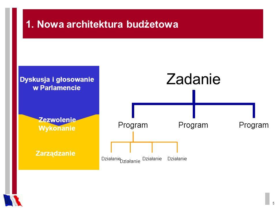 5 1. Nowa architektura budżetowa Zadanie Program Działanie Zarządzanie Dyskusja i głosowanie w Parlamencie Zezwolenie Wykonanie