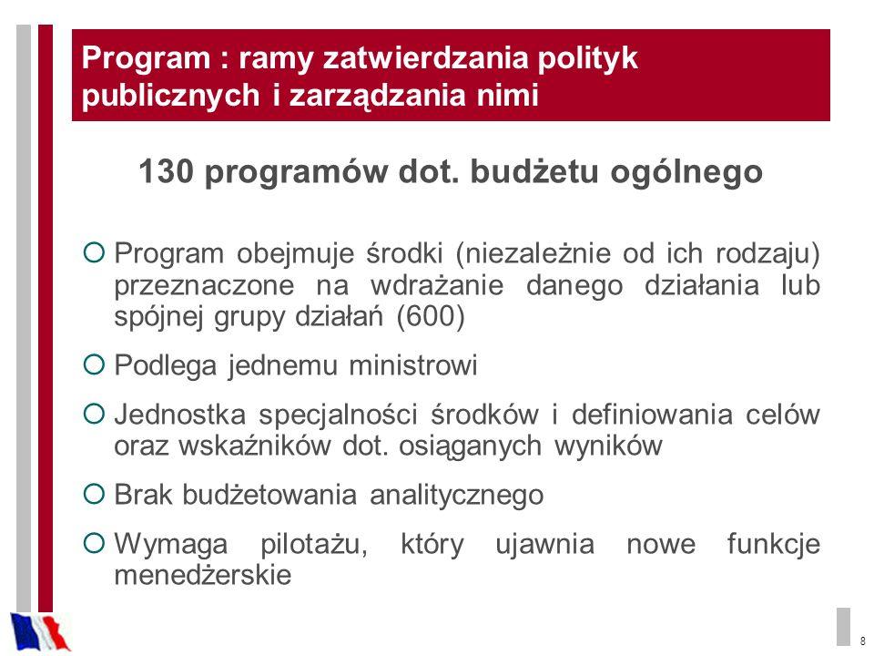 8 Program : ramy zatwierdzania polityk publicznych i zarządzania nimi 130 programów dot. budżetu ogólnego Program obejmuje środki (niezależnie od ich