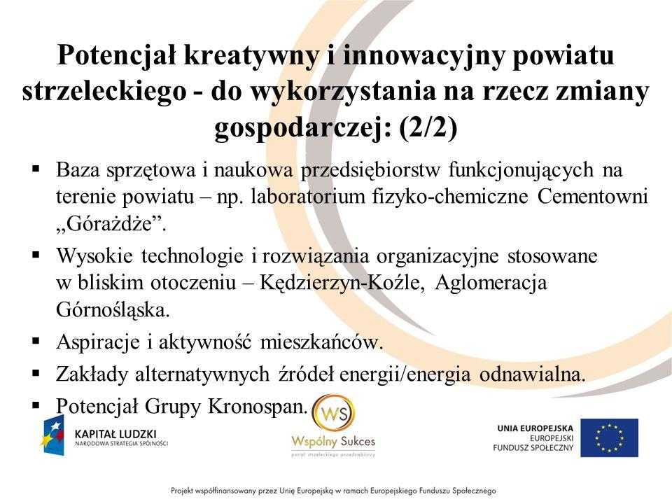 Potencjał kreatywny i innowacyjny powiatu strzeleckiego - do wykorzystania na rzecz zmiany gospodarczej: (2/2) Baza sprzętowa i naukowa przedsiębiorstw funkcjonujących na terenie powiatu – np.