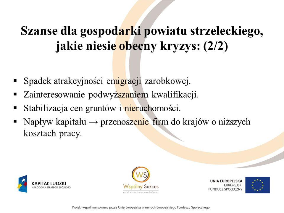 Szanse dla gospodarki powiatu strzeleckiego, jakie niesie obecny kryzys: (2/2) Spadek atrakcyjności emigracji zarobkowej.