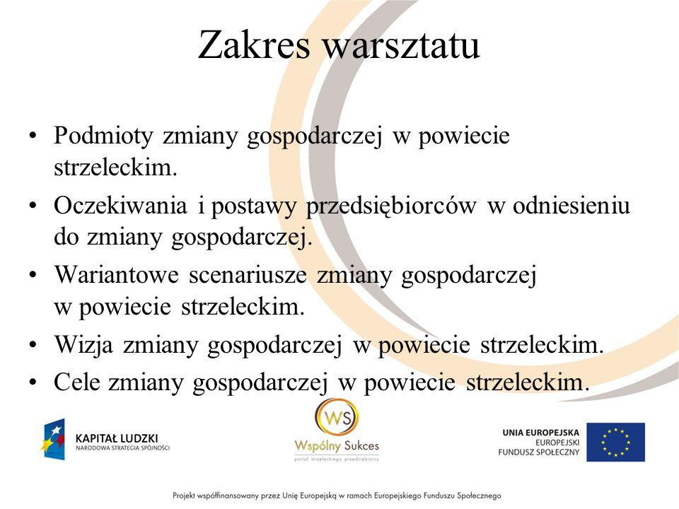 Zakres warsztatu Podmioty zmiany gospodarczej w powiecie strzeleckim.