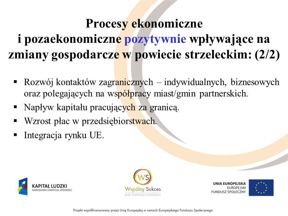 Procesy ekonomiczne i pozaekonomiczne pozytywnie wpływające na zmiany gospodarcze w powiecie strzeleckim: (2/2) Rozwój kontaktów zagranicznych – indywidualnych, biznesowych oraz polegających na współpracy miast/gmin partnerskich.