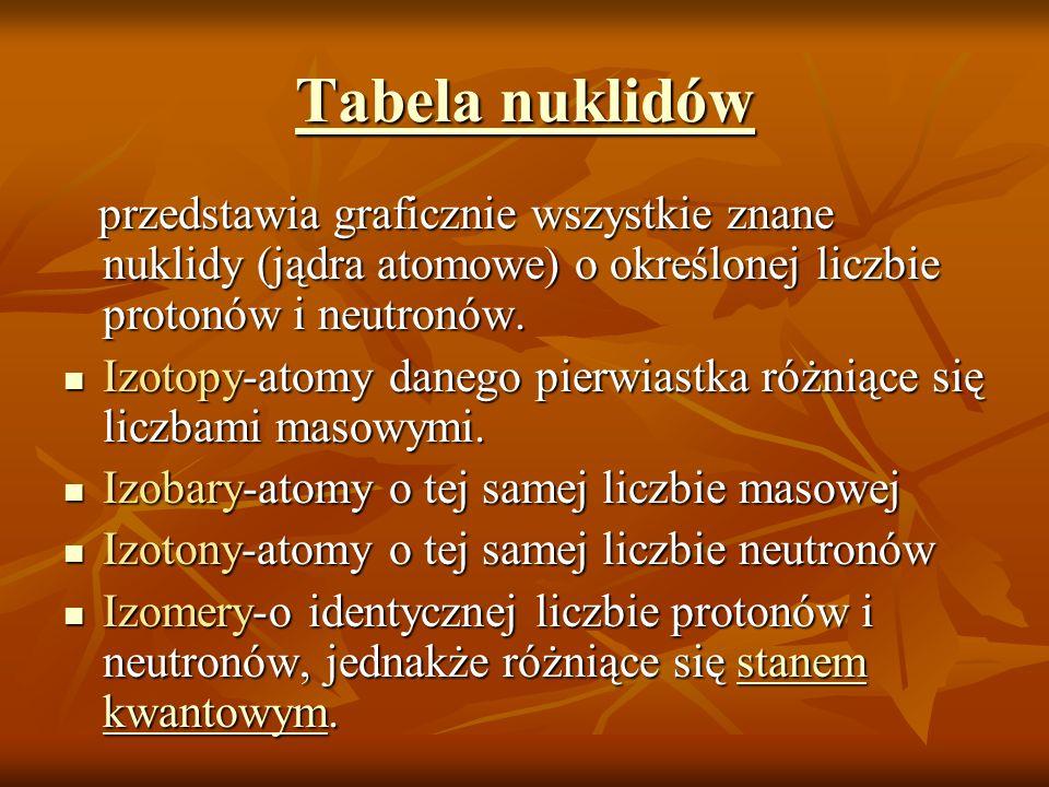 Tabela nuklidów Tabela nuklidów przedstawia graficznie wszystkie znane nuklidy (jądra atomowe) o określonej liczbie protonów i neutronów. przedstawia