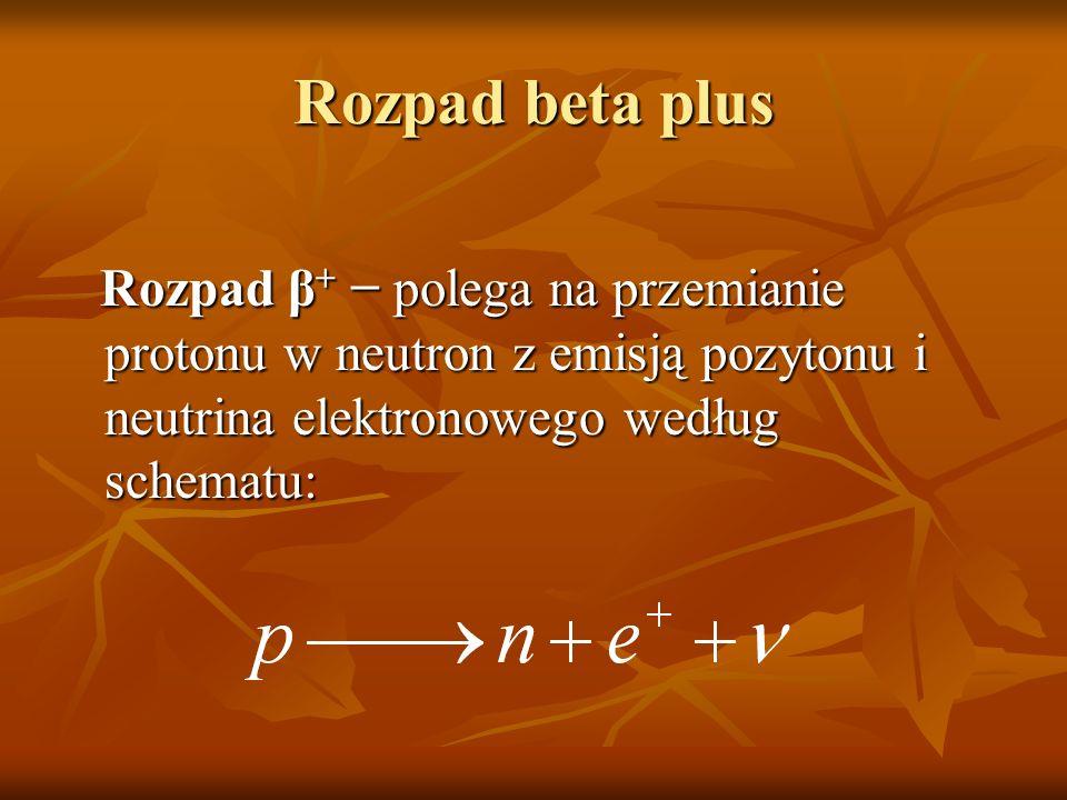 Rozpad beta plus Rozpad β + polega na przemianie protonu w neutron z emisją pozytonu i neutrina elektronowego według schematu: Rozpad β + polega na pr