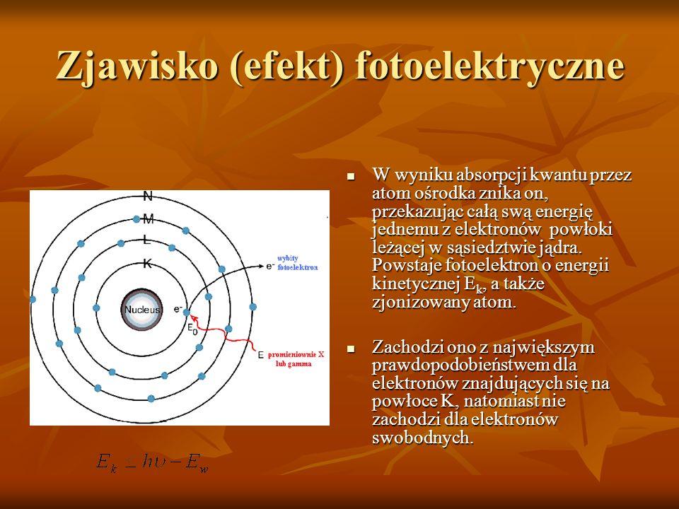 Zjawisko (efekt) fotoelektryczne W wyniku absorpcji kwantu przez atom ośrodka znika on, przekazując całą swą energię jednemu z elektronów powłoki leżą