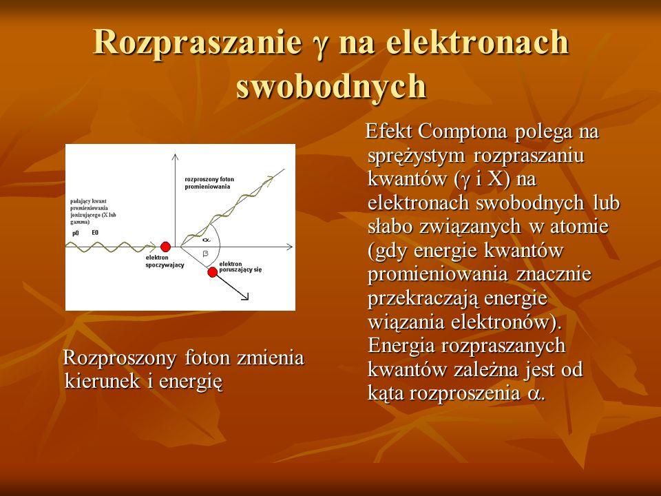 Rozpraszanie na elektronach swobodnych Rozproszony foton zmienia kierunek i energię Rozproszony foton zmienia kierunek i energię Efekt Comptona polega