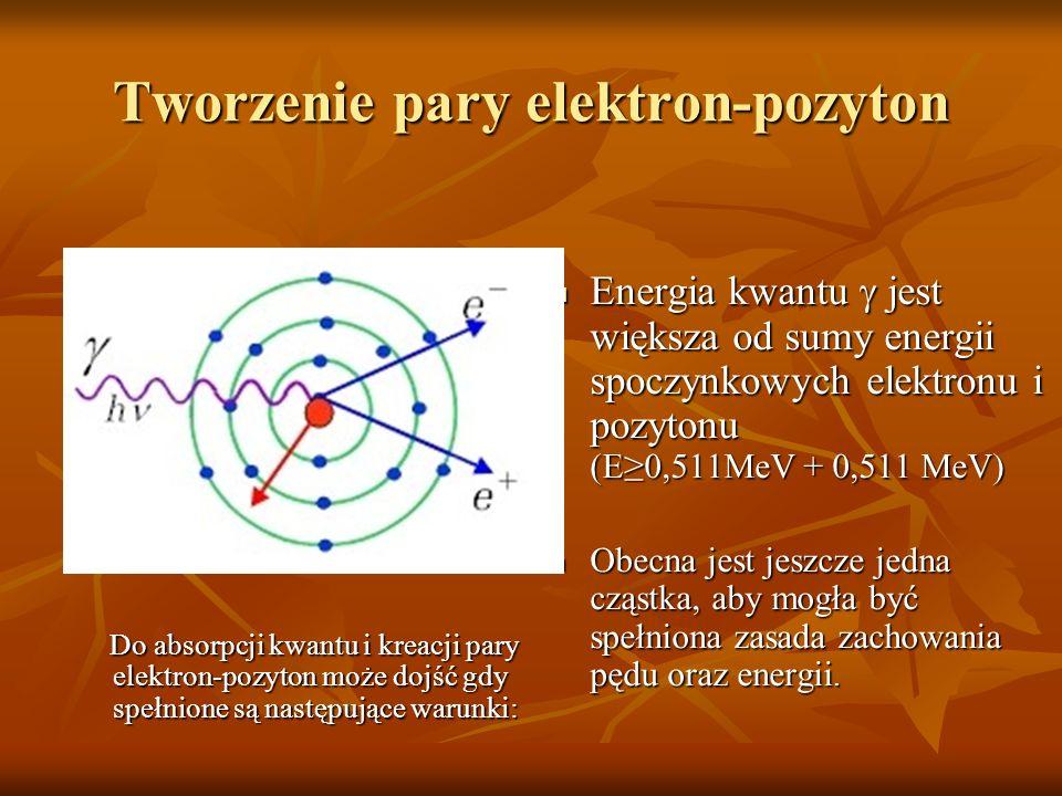 Tworzenie pary elektron-pozyton Do absorpcji kwantu i kreacji pary elektron-pozyton może dojść gdy spełnione są następujące warunki: Do absorpcji kwan