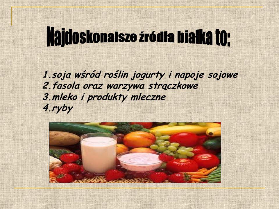 1.soja wśród roślin jogurty i napoje sojowe 2.fasola oraz warzywa strączkowe 3.mleko i produkty mleczne 4.ryby