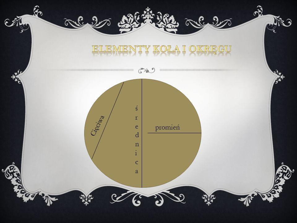 Promień koła łączy środek koła z dowolnym punktem na okręgu.