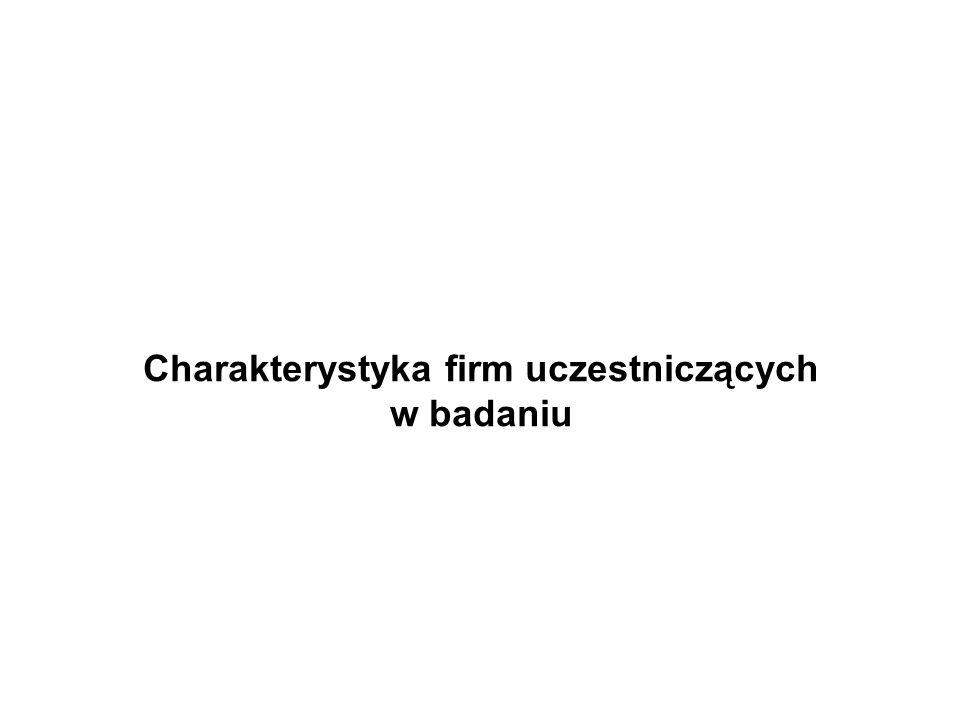 Charakterystyka firm uczestniczących w badaniu
