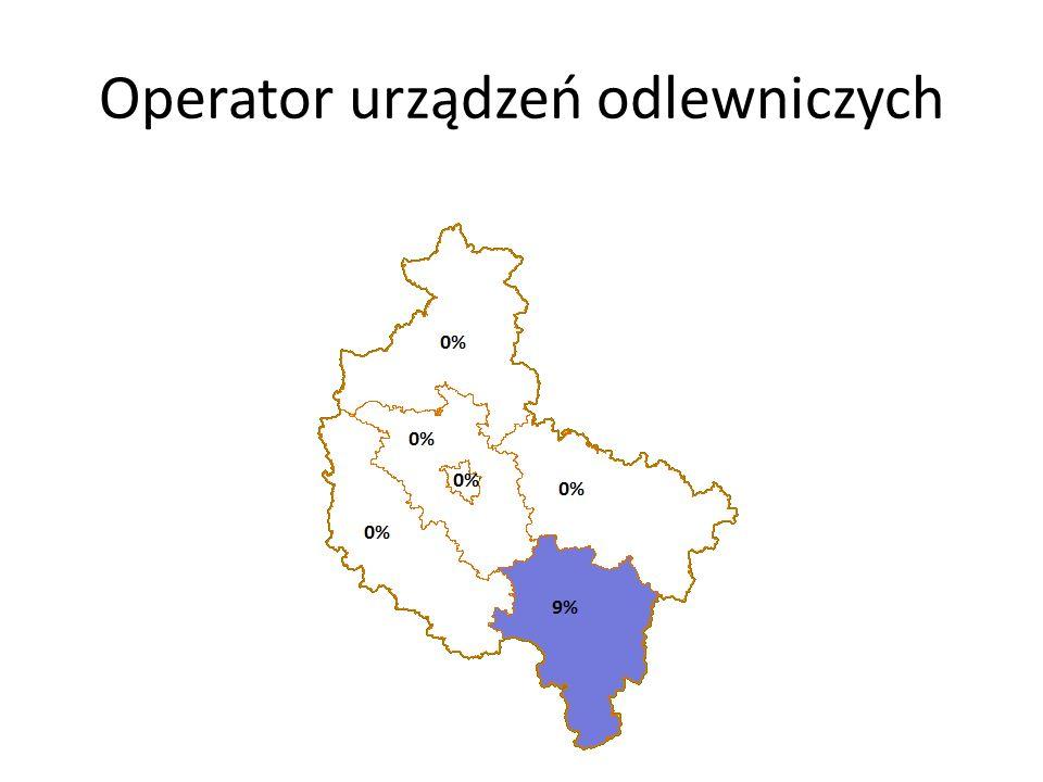 Operator urządzeń odlewniczych