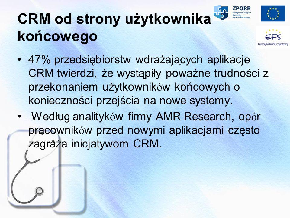 CRM od strony użytkownika końcowego 47% przedsiębiorstw wdrażających aplikacje CRM twierdzi, że wystąpiły poważne trudności z przekonaniem użytkownik
