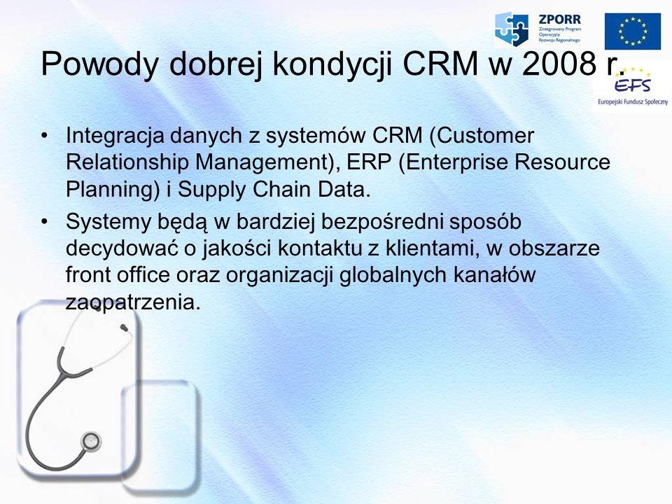Powody dobrej kondycji CRM w 2008 r. Integracja danych z systemów CRM (Customer Relationship Management), ERP (Enterprise Resource Planning) i Supply