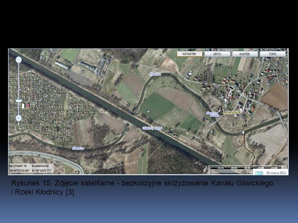 Rysunek 15. Zdjęcie satelitarne - bezkolizyjne skrzyżowanie Kanału Gliwickiego i Rzeki Kłodnicy [3]