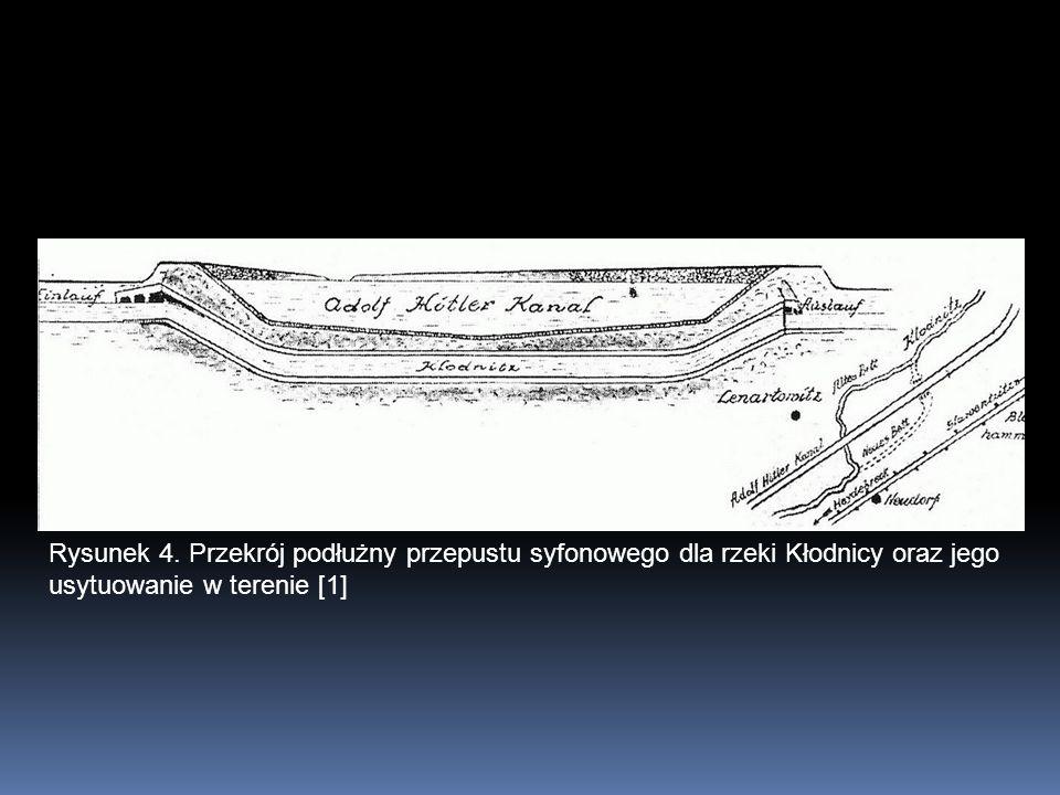 Rysunek 4. Przekrój podłużny przepustu syfonowego dla rzeki Kłodnicy oraz jego usytuowanie w terenie [1]