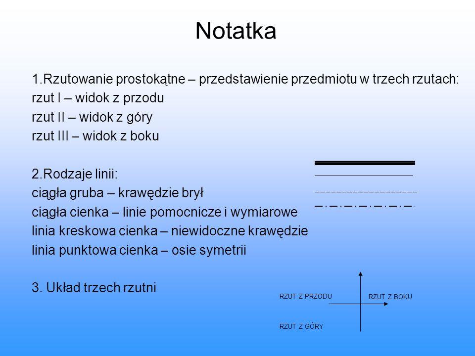 Notatka 1.Rzutowanie prostokątne – przedstawienie przedmiotu w trzech rzutach: rzut I – widok z przodu rzut II – widok z góry rzut III – widok z boku