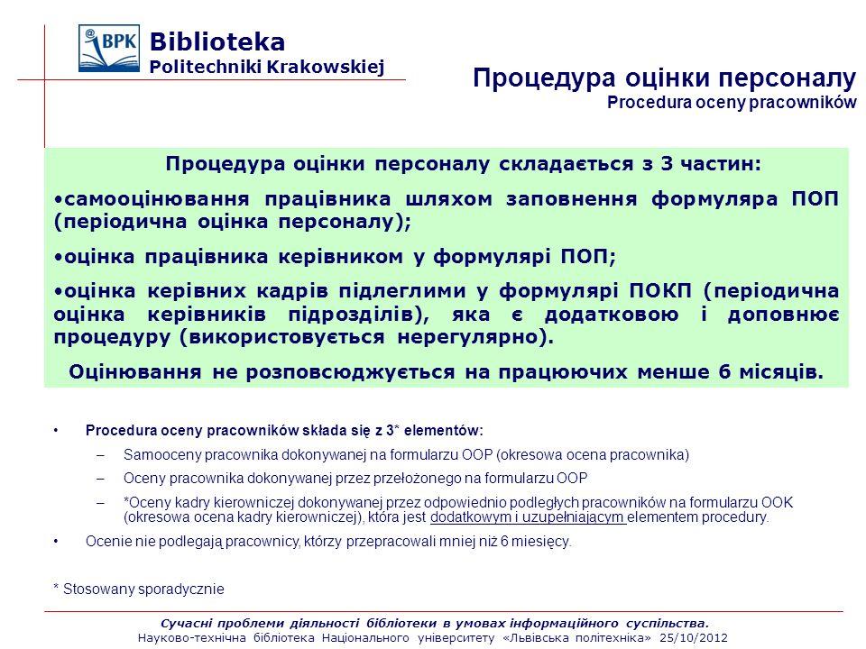 Biblioteka Politechniki Krakowskiej Процедура оцінки персоналу Procedura oceny pracowników Procedura oceny pracowników składa się z 3* elementów: –Sam