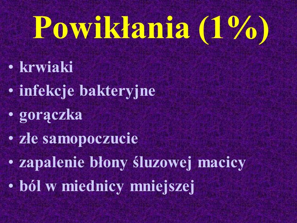 Powikłania (1%) krwiaki infekcje bakteryjne gorączka złe samopoczucie zapalenie błony śluzowej macicy ból w miednicy mniejszej