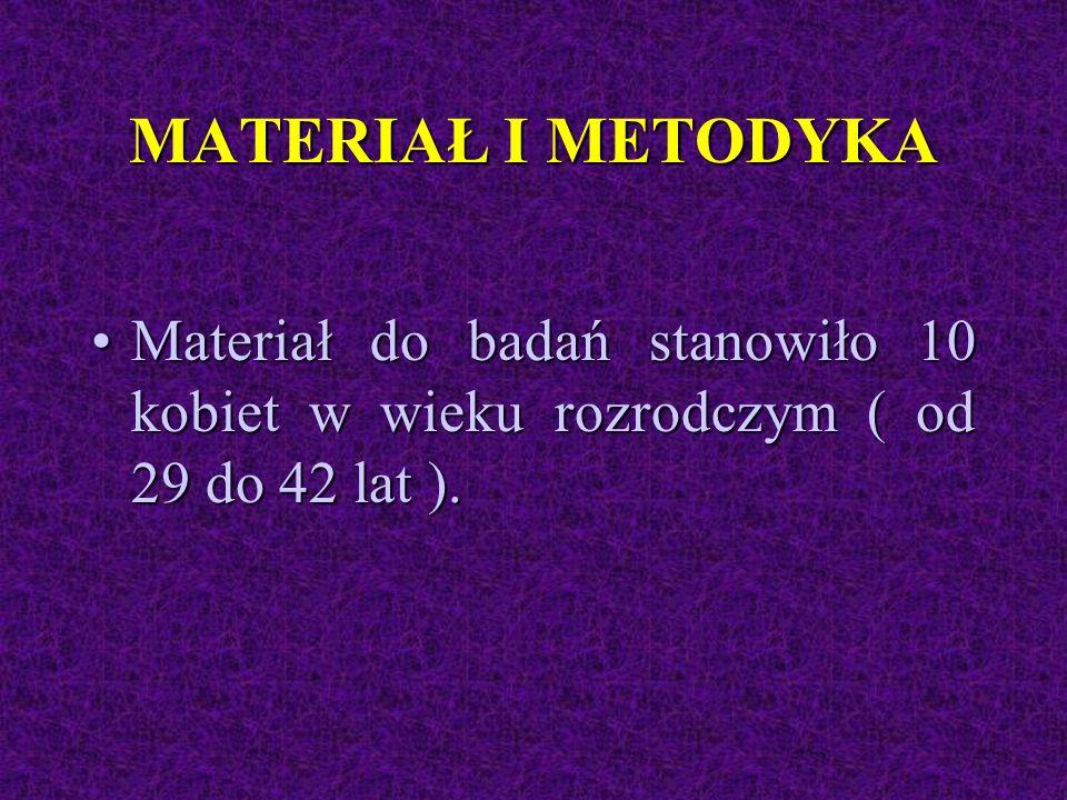 MATERIAŁ I METODYKA Materiał do badań stanowiło 10 kobiet w wieku rozrodczym ( od 29 do 42 lat ).Materiał do badań stanowiło 10 kobiet w wieku rozrodc