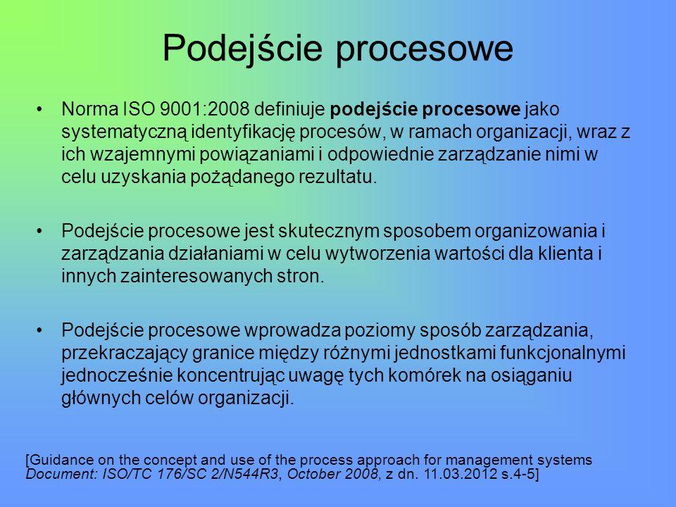 Podejście procesowe Norma ISO 9001:2008 definiuje podejście procesowe jako systematyczną identyfikację procesów, w ramach organizacji, wraz z ich wzaj