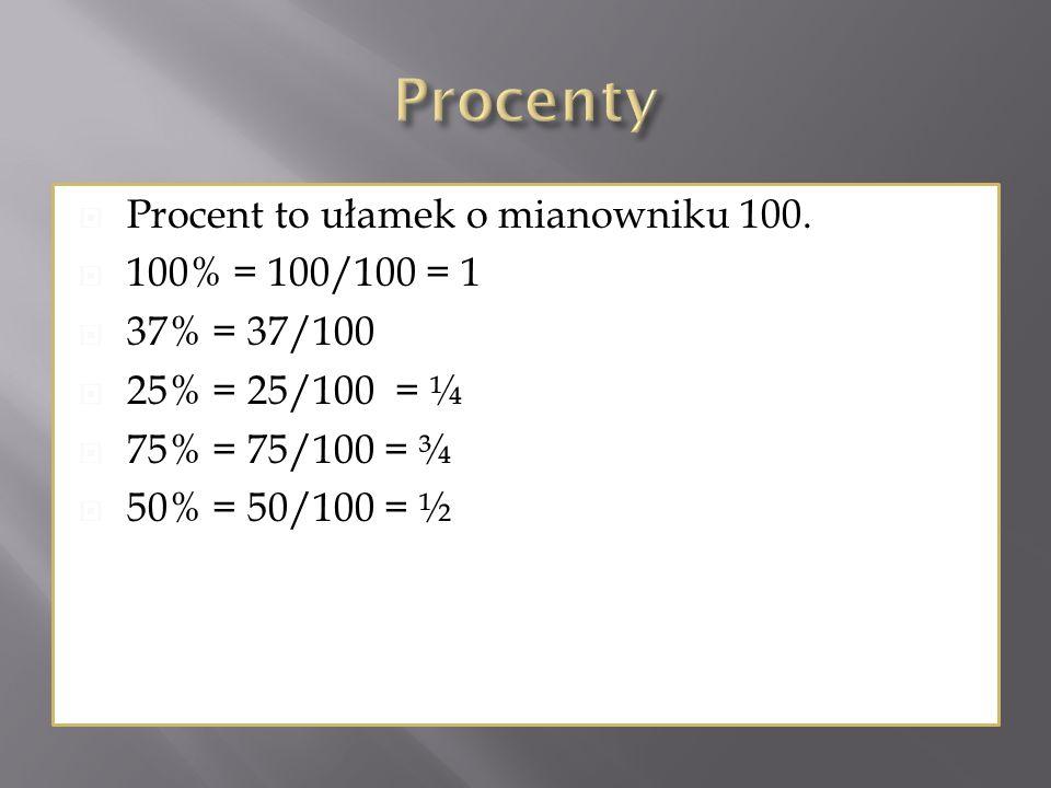 Procent to ułamek o mianowniku 100. 100% = 100/100 = 1 37% = 37/100 25% = 25/100 = ¼ 75% = 75/100 = ¾ 50% = 50/100 = ½