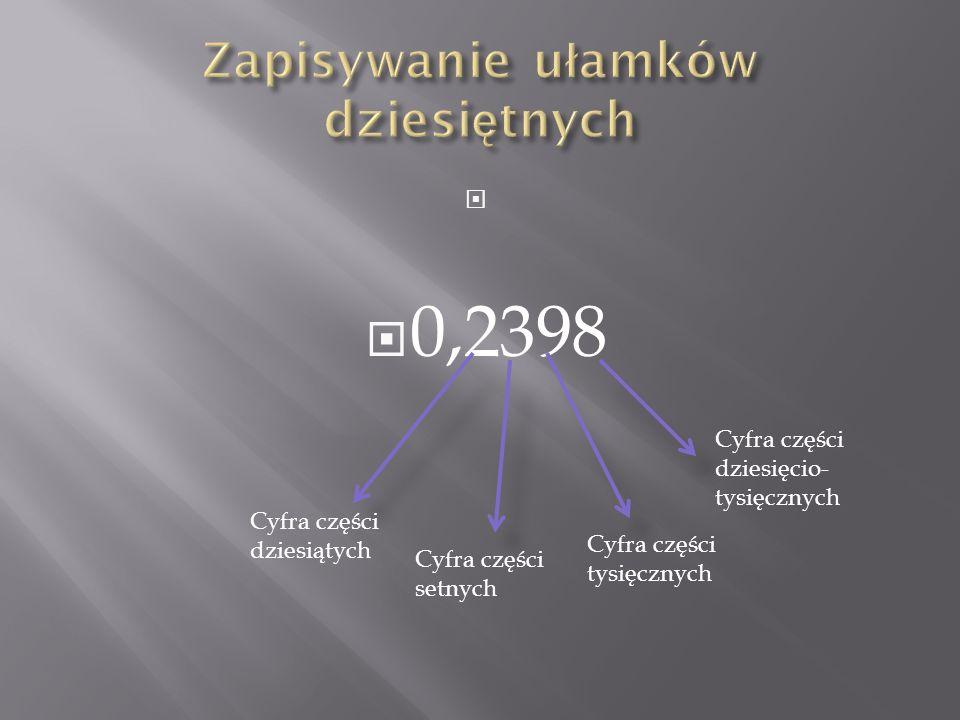 0,2398 Cyfra części dziesiątych Cyfra części setnych Cyfra części tysięcznych Cyfra części dziesięcio- tysięcznych
