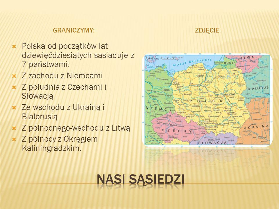 GRANICZYMY:ZDJĘCIE Polska od początków lat dziewięćdziesiątych sąsiaduje z 7 państwami: Z zachodu z Niemcami Z południa z Czechami i Słowacją Ze wscho