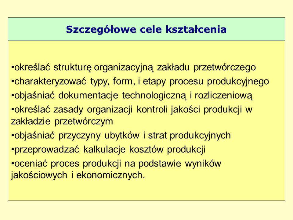 IV Utrwalanie żywności [50] Szczegółowe cele kształcenia Hasła programowe Ćwiczenia określać cele utrwalania żywności charakteryzow ać metody utrwalan
