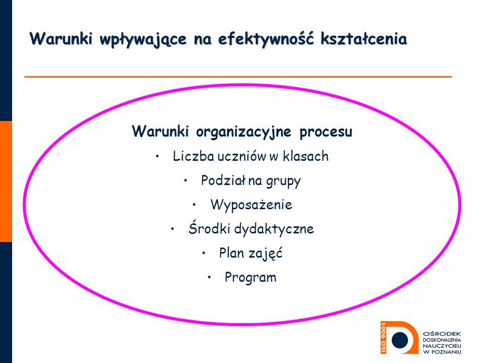 Warunki wpływające na efektywność kształcenia Warunki organizacyjne procesu Liczba uczniów w klasach Podział na grupy Wyposażenie Środki dydaktyczne Plan zajęć Program