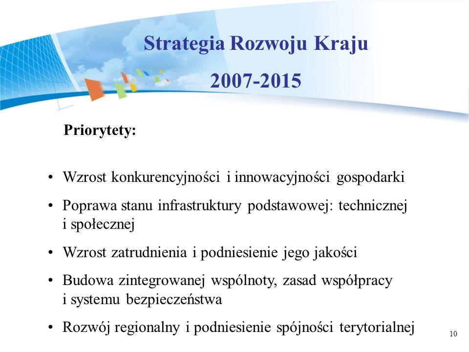 10 Strategia Rozwoju Kraju 2007-2015 Priorytety: Wzrost konkurencyjności i innowacyjności gospodarki Poprawa stanu infrastruktury podstawowej: technicznej i społecznej Wzrost zatrudnienia i podniesienie jego jakości Budowa zintegrowanej wspólnoty, zasad współpracy i systemu bezpieczeństwa Rozwój regionalny i podniesienie spójności terytorialnej