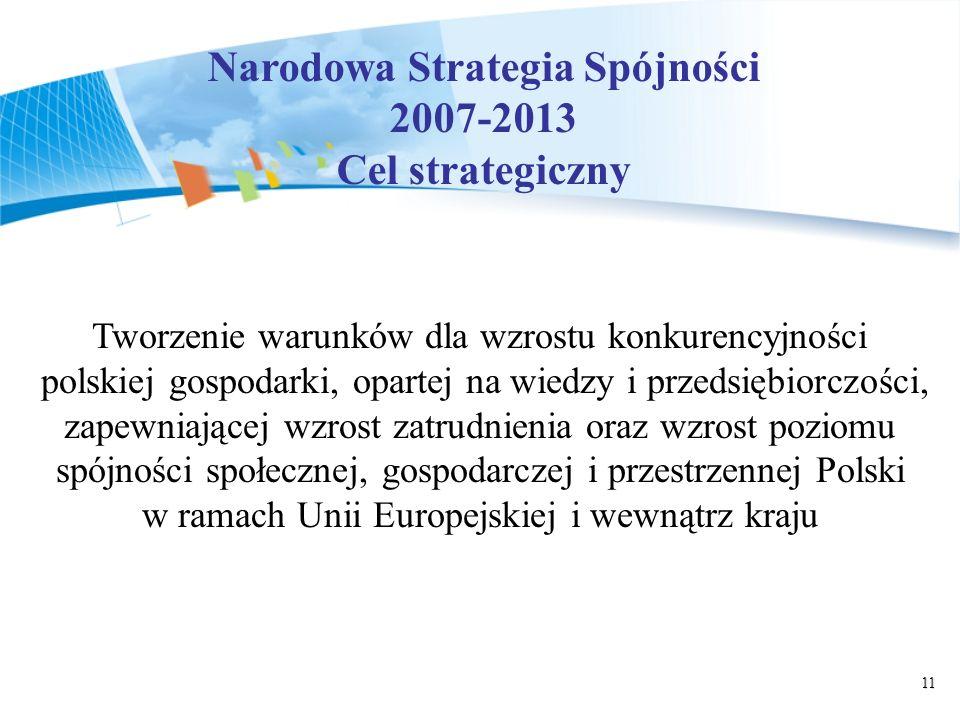 11 Tworzenie warunków dla wzrostu konkurencyjności polskiej gospodarki, opartej na wiedzy i przedsiębiorczości, zapewniającej wzrost zatrudnienia oraz wzrost poziomu spójności społecznej, gospodarczej i przestrzennej Polski w ramach Unii Europejskiej i wewnątrz kraju Narodowa Strategia Spójności 2007-2013 Cel strategiczny