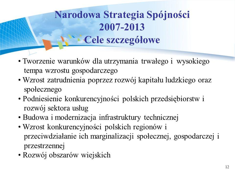 12 Narodowa Strategia Spójności 2007-2013 Cele szczegółowe Tworzenie warunków dla utrzymania trwałego i wysokiego tempa wzrostu gospodarczego Wzrost zatrudnienia poprzez rozwój kapitału ludzkiego oraz społecznego Podniesienie konkurencyjności polskich przedsiębiorstw i rozwój sektora usług Budowa i modernizacja infrastruktury technicznej Wzrost konkurencyjności polskich regionów i przeciwdziałanie ich marginalizacji społecznej, gospodarczej i przestrzennej Rozwój obszarów wiejskich