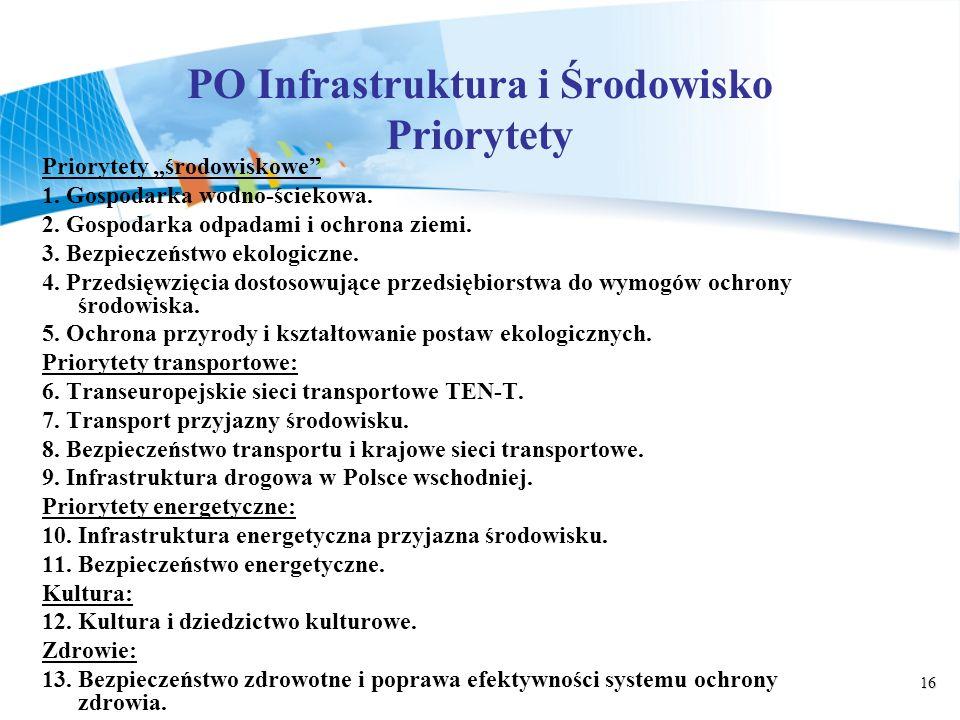 16 PO Infrastruktura i Środowisko Priorytety Priorytety środowiskowe 1.