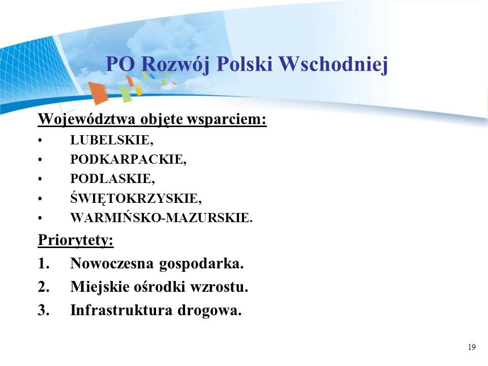 19 PO Rozwój Polski Wschodniej Województwa objęte wsparciem: LUBELSKIE, PODKARPACKIE, PODLASKIE, ŚWIĘTOKRZYSKIE, WARMIŃSKO-MAZURSKIE.