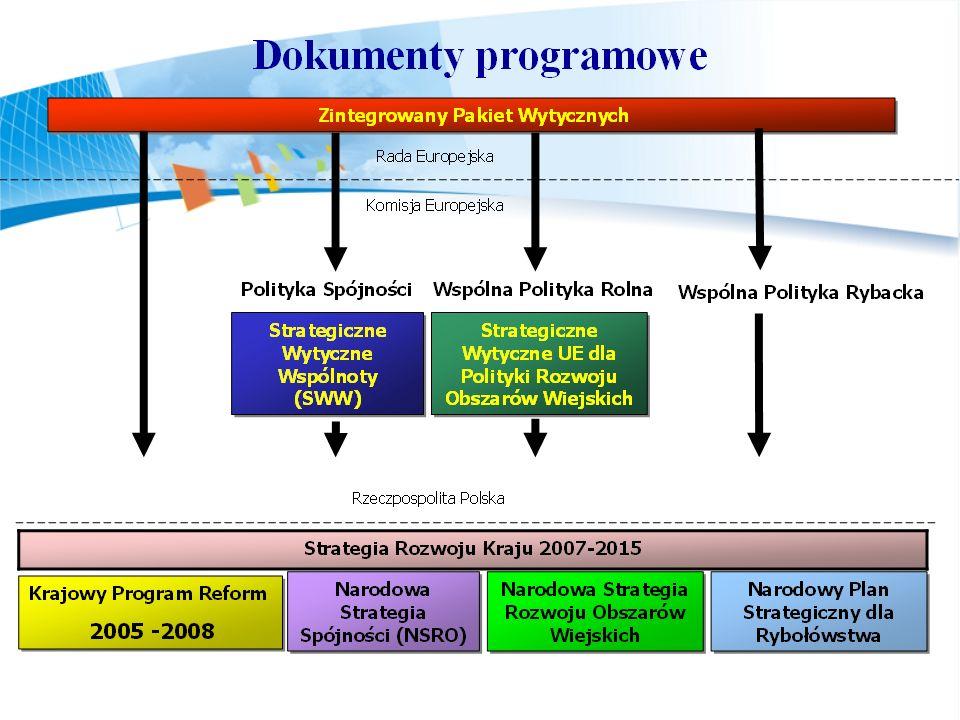 3 Dokumenty polityki spójności 2004 – 20062007 – 2013 2004 – 2006 2007 – 2013 Narodowy Plan Rozwoju Strategia Rozwoju Kraju2007-2015 Wsparcia Podstawy Wsparcia Wspólnoty Narodowa Strategia Spójności
