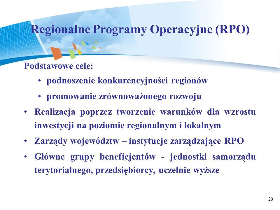 20 Regionalne Programy Operacyjne (RPO) Podstawowe cele: podnoszenie konkurencyjności regionów promowanie zrównoważonego rozwoju Realizacja poprzez tworzenie warunków dla wzrostu inwestycji na poziomie regionalnym i lokalnym Zarządy województw – instytucje zarządzające RPO Główne grupy beneficjentów - jednostki samorządu terytorialnego, przedsiębiorcy, uczelnie wyższe