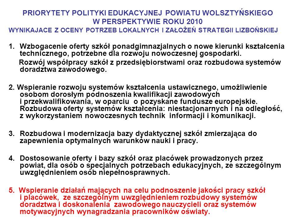 PRIORYTETY POLITYKI EDUKACYJNEJ POWIATU WOLSZTYŃSKIEGO W PERSPEKTYWIE ROKU 2010 WYNIKAJACE Z OCENY POTRZEB LOKALNYCH I ZAŁOŻEŃ STRATEGII LIZBOŃSKIEJ 1
