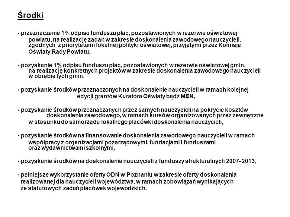 Środki - przeznaczenie 1% odpisu funduszu płac, pozostawionych w rezerwie oświatowej powiatu, na realizację zadań w zakresie doskonalenia zawodowego n