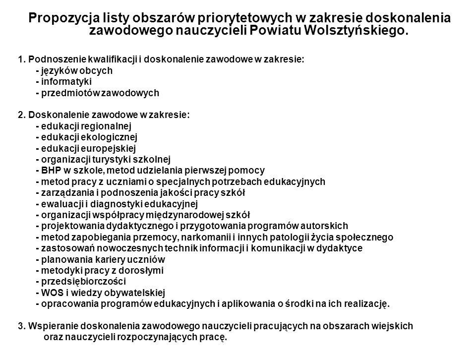 Propozycja listy obszarów priorytetowych w zakresie doskonalenia zawodowego nauczycieli Powiatu Wolsztyńskiego. 1. Podnoszenie kwalifikacji i doskonal