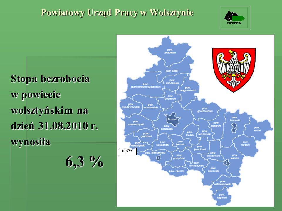 Powiatowy Urząd Pracy w Wolsztynie Stopa bezrobocia w powiecie wolsztyńskim na dzień 31.08.2010 r.