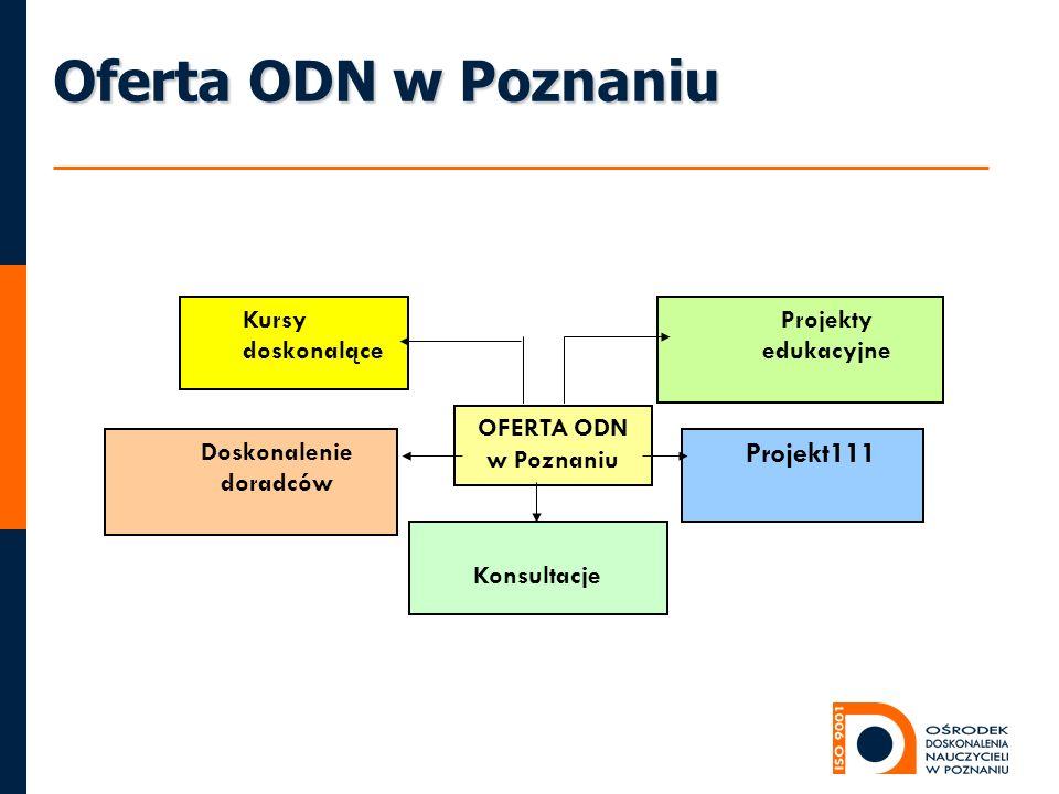 Oferta ODN w Poznaniu Projekt111 Projekty edukacyjne Konsultacje Doskonalenie doradców Kursy doskonalące OFERTA ODN w Poznaniu