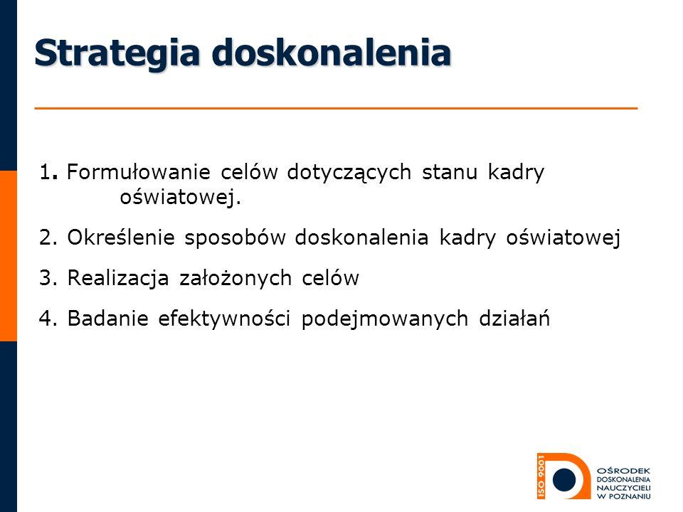 Strategia doskonalenia 1. Formułowanie celów dotyczących stanu kadry oświatowej.