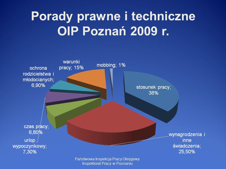 Porady prawne i techniczne OIP Poznań 2009 r. Państwowa Inspekcja Pracy Okręgowy Inspektorat Pracy w Poznaniu