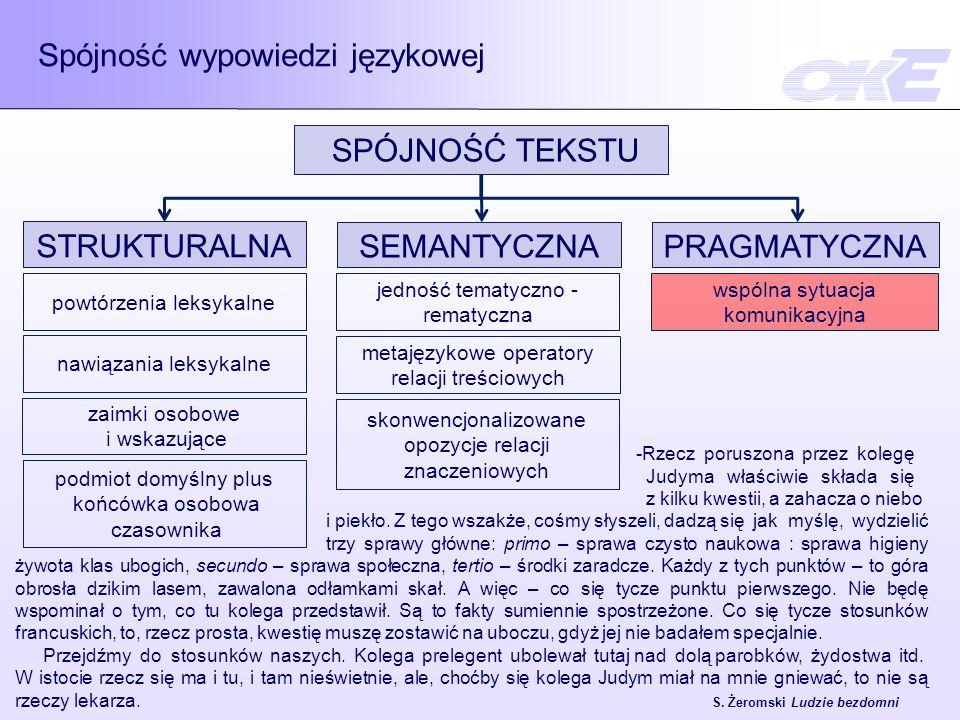 Spójność wypowiedzi językowej SPÓJNOŚĆ TEKSTU SEMANTYCZNA jedność tematyczno - rematyczna STRUKTURALNA powtórzenia leksykalne nawiązania leksykalne za
